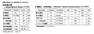characteristics from datasheet